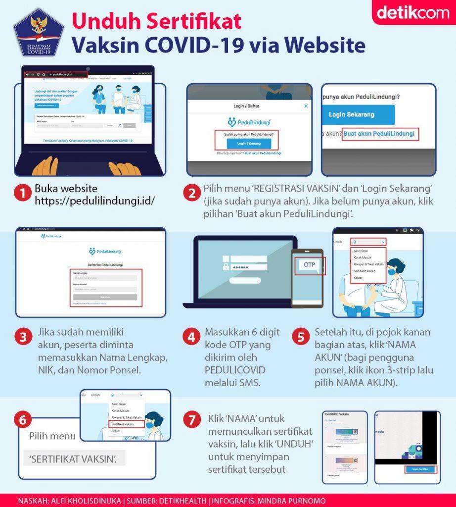 Cara-Unduh-Sertifikat-Vaksin-COVID-19-di-Web-Peduli-Lindungi