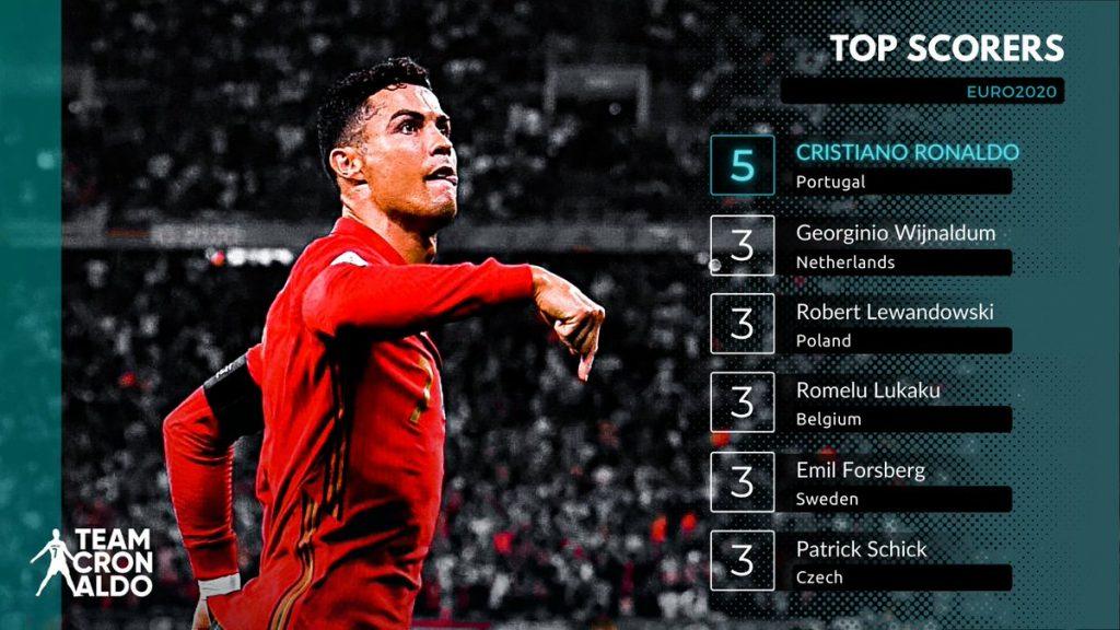 Daftar-Top-Skor-Euro-Terbaru