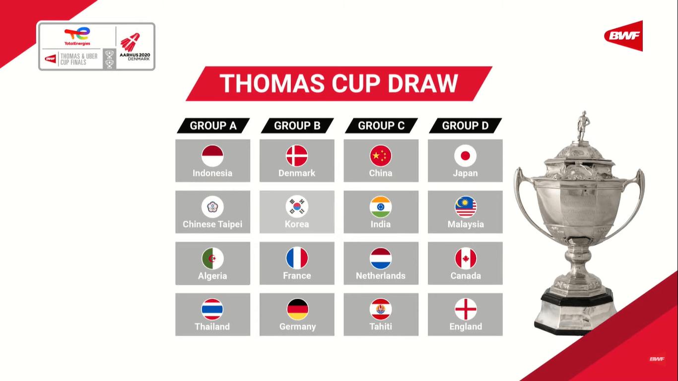 Kans Indonesia Raih Thomas Cup Tahun Ini